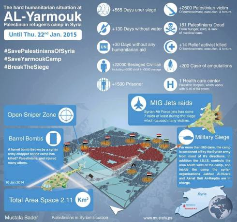 yarmouk graphic